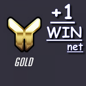 Gold boost Rank FR Overwatch boosting soloQ