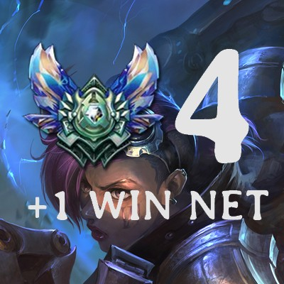 Diamant 4 Win net Boosting Elo