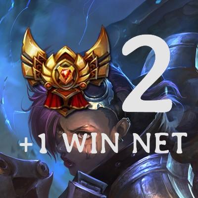 Gold 2 Lp elo MMR boost