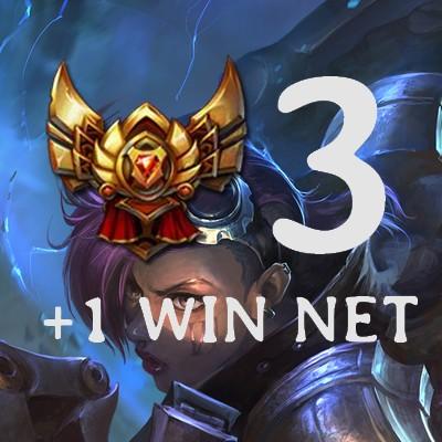 Gold 3 win Lp BOost elo